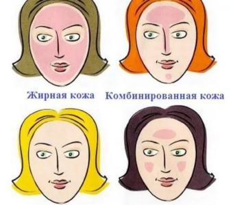 Подбираем косметическую глину под тип кожи: это важно знать